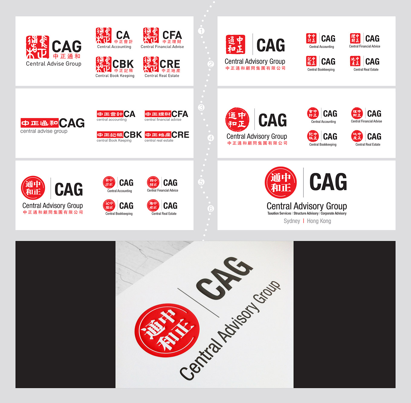 Central Advisory Group logo design developing process